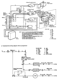 Wiring For Ceiling Fan With Light Heritage Ceiling Fan Wiring Diagram Wiring Diagrams Schematics