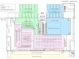warehouse layout factors image result for warehouse layout display organizer pinterest