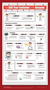 Resume Writing Learning Objectives by 85 Best Resume Writing Images On Pinterest Resume Writing