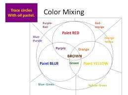 objective you will define color and learn to mix secondary colors