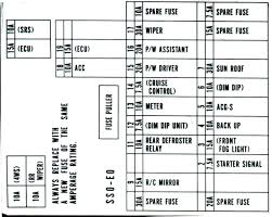 smart car fuse box diagram see 97 dodge ram 1500 int photo