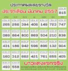 Thai Lucky Draw: ลุ้นเลขใต้ฝาบาวแดง ดื่มทุกวันให้โชคทุกวัน