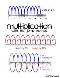 8 best multiplication number line images on pinterest number