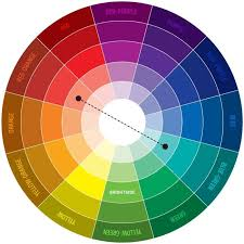 opposite colours complimentary colors are opposite each other on the color wheel