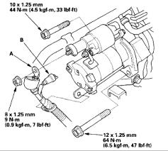 starter on honda civic 2004 honda civic si i change the starter motor