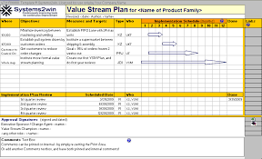 Strategic Planning Template Excel Plan Template
