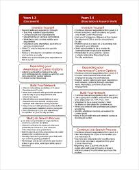 career timeline template free creative business timeline