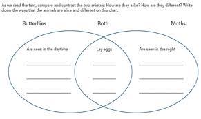 compare contrast comprehend using compare contrast text