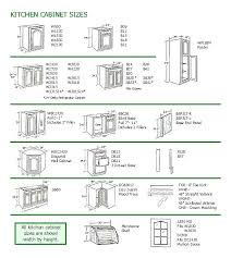 Standard Kitchen Cabinet Heights Sizes Of Kitchen Cabinets Standard Height Kitchen Cabinet Design
