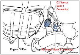 2004 2009 nissan quest air fuel ratio and o2 sensor location