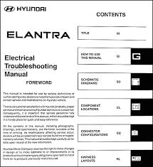 2000 hyundai elantra wiring diagram wiring diagram and schematic