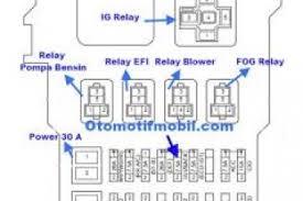 wiring diagram ac mobil avanza wiring diagram