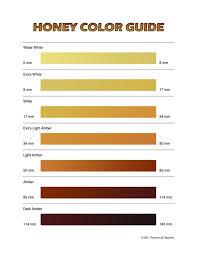 best 25 honey colour ideas on pinterest honey images honey