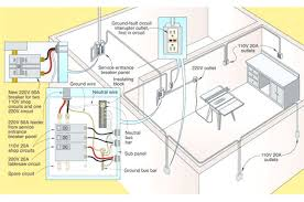electrical wiring shop floor plan of shop electrical wiring shop