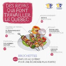 groupe cuisine plus skewers profitable meal discover food products aliments