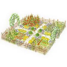 layout kitchen garden vegetable garden design layout
