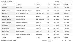 Bootstrap Data Table Using Jquery Datatables With Server Side Processing With Asp Net
