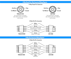 4 wire to 5 trailer wiring diagram for light tutorial of from