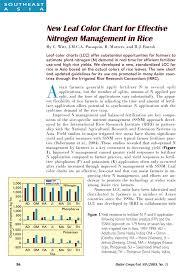 new leaf color chart for effective nitrogen management in rice