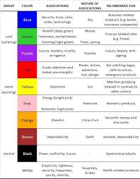 what do different colours mean 186 best art color images on pinterest color theory color