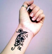 100 ideas for wrist tattoo u2013 you are unique in the trend