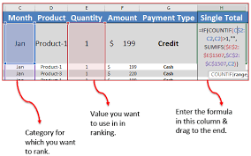 how to add pivot table in excel 3 simple ways to add ranks in a pivot table in excel