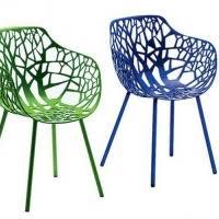 Designer Patio Furniture How To Buy Outdoor Furniture Furniture Tutor