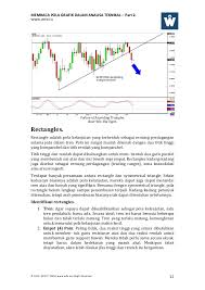 pola pattern adalah chart pattern part 2