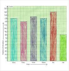16 sample bar graph worksheet templates free pdf documents