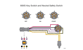 wiring diagram omc kill switch wiring diagram stunning mercury