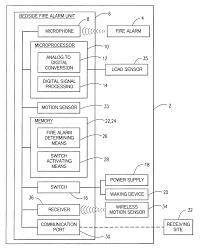 fire alarm wiring diagram pdf fire alarm system schematic diagram