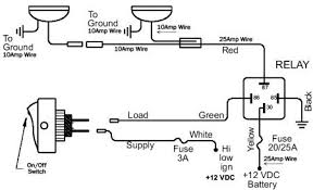 relay for fog lights wiring diagram relay wiring diagrams collection