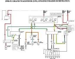 1987 jeep grand wagoneer wiring diagram wiring diagram simonand