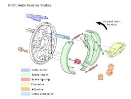 to stop or knott u2013 a guide to servicing westfalia trailer brakes