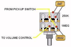 fender u0027s tbx tone circuit is my information correct talkbass com