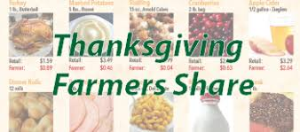ohio farmers get less than 20 of thanksgiving retail food dollar