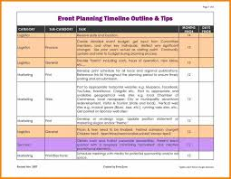 doc 585235 business timeline template u2013 11 business timeline