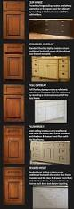 Kitchen Doors And Drawer Fronts Best 25 Inset Cabinets Ideas On Pinterest Cottage Marble