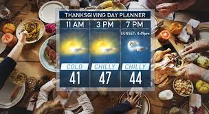 weather for thanksgiving thanksgiving weather what to before and after wtop