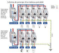 tableau electrique pour cuisine tableau electrique type pour maison precable 516 3712 lzzy co