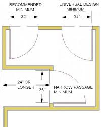 Width Of Standard Bathtub Standard Bathroom Rules And Guidelines With Measurements