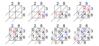 grid method of multiplication worksheets using ks2 worksheet