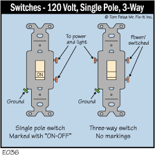 3 way switches wiring a 3 way switch fixture between two