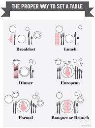 how do you set a table properly 540 best adap ve masa images on pinterest dining etiquette good
