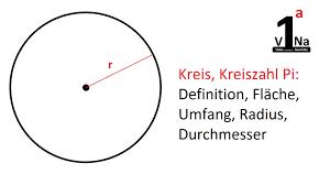 fläche kreis formel mathematik kreis kreiszahl pi definition fläche umfang radius