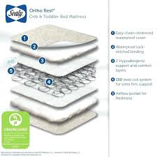 Memory Foam Crib Mattress Pad Crib Mattress Protector Saddle Style Mattress Protector For Cribs
