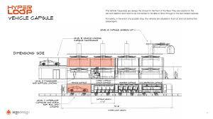 elon musk unveils plans for 700 mph solar powered hyperloop train