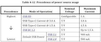usb sound wiring diagram usb wiring diagrams