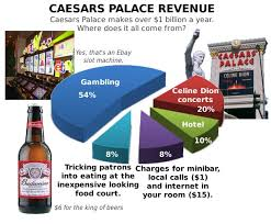 Buffets In Vegas Cheap by Caesars Palace Las Vegas Cracked Com