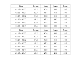 land survey report template 19 survey report templates free sle exle format